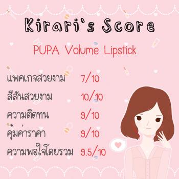 Kirari Score_pupaLips